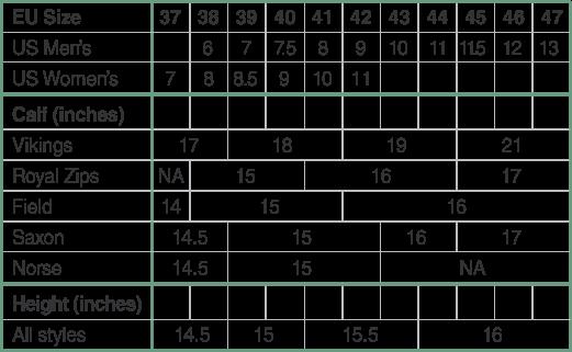 Gumleaf Usa Sizing Chart
